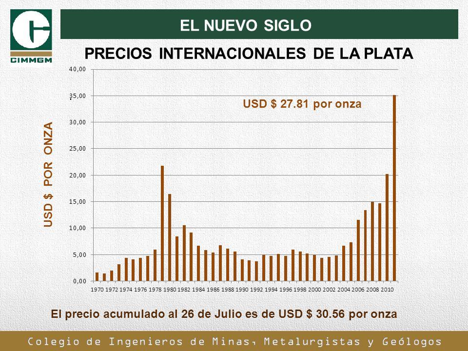 PRECIOS INTERNACIONALES DE LA PLATA. EL NUEVO SIGLO El precio acumulado al 26 de Julio es de USD $ 30.56 por onza USD $ 27.81 por onza USD $ POR ONZA