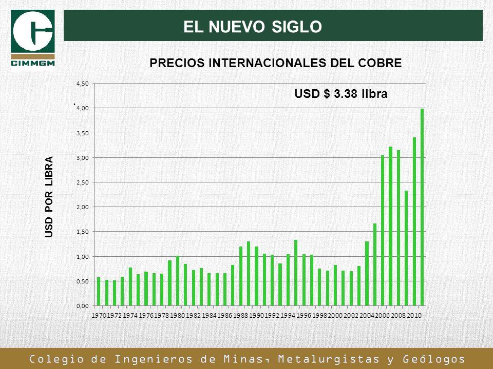 EL NUEVO SIGLO. PRECIOS INTERNACIONALES DEL COBRE USD $ 3.38 libra USD POR LIBRA