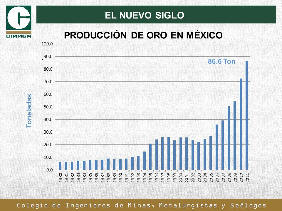 EL NUEVO SIGLO. Toneladas PRODUCCIÓN DE ORO EN MÉXICO