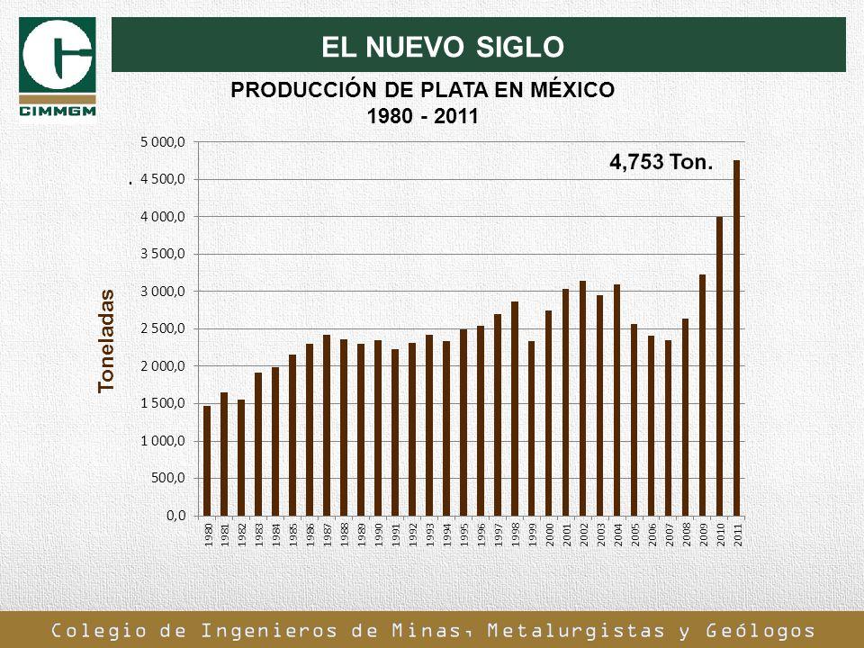 EL NUEVO SIGLO. PRODUCCIÓN DE PLATA EN MÉXICO 1980 - 2011 Toneladas