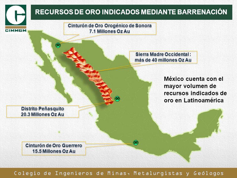 Cinturón de Oro Orogénico de Sonora 7.1 Millones Oz Au Cinturón de Oro Orogénico de Sonora 7.1 Millones Oz Au Distrito Peñasquito 20.3 Millones Oz Au