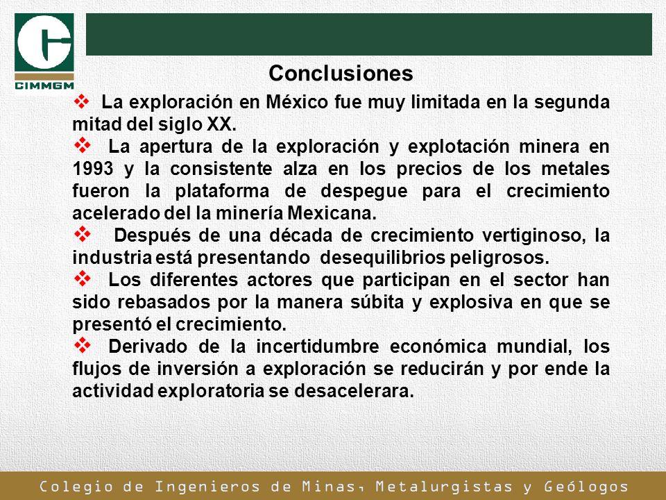Conclusiones La exploración en México fue muy limitada en la segunda mitad del siglo XX. La apertura de la exploración y explotación minera en 1993 y