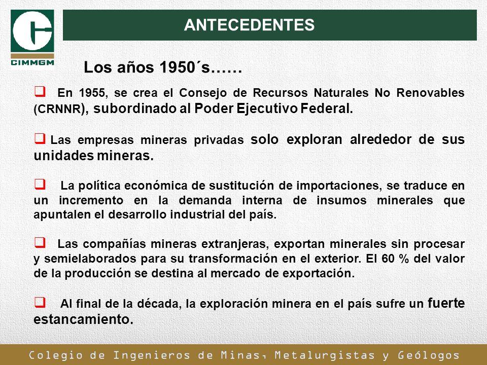 ANTECEDENTES En 1955, se crea el Consejo de Recursos Naturales No Renovables (CRNNR ), subordinado al Poder Ejecutivo Federal. Las empresas mineras pr