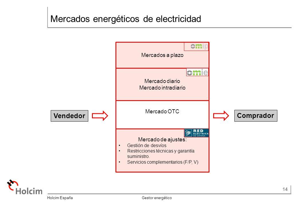 14 Holcim España Gestor energético Mercados energéticos de electricidad Mercado OTC Mercados a plazo Mercado diario Mercado intradiario Mercado de ajustes: Gestión de desvíos Restricciones técnicas y garantía suministro.