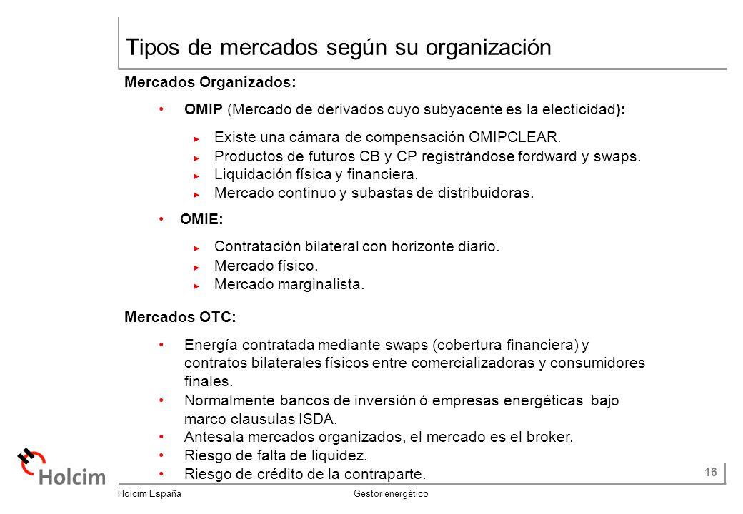 16 Holcim España Gestor energético Tipos de mercados según su organización Mercados Organizados: OMIP (Mercado de derivados cuyo subyacente es la electicidad): Existe una cámara de compensación OMIPCLEAR.
