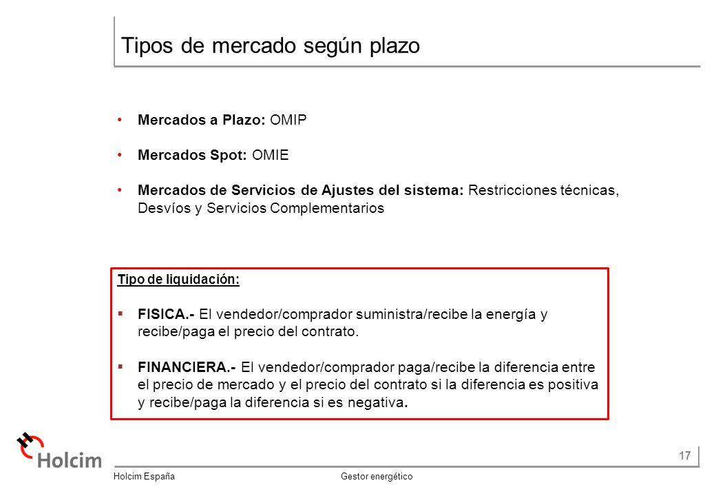 17 Holcim España Gestor energético Tipos de mercado según plazo Mercados a Plazo: OMIP Mercados Spot: OMIE Mercados de Servicios de Ajustes del sistem