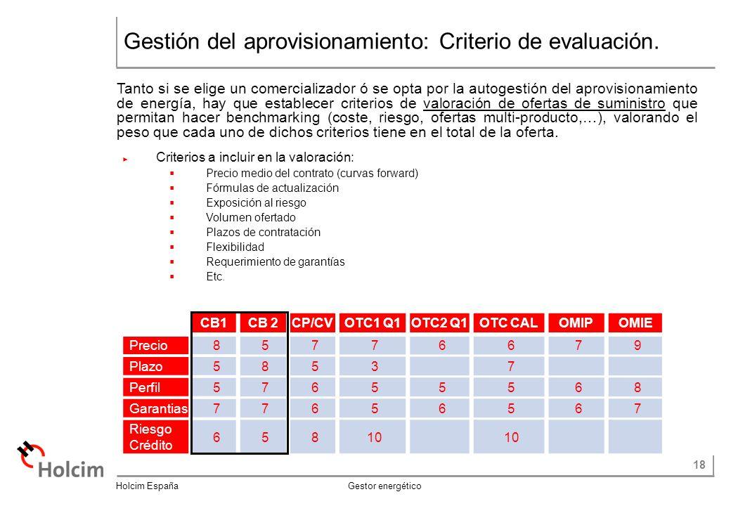 18 Holcim España Gestor energético Gestión del aprovisionamiento: Criterio de evaluación. Tanto si se elige un comercializador ó se opta por la autoge