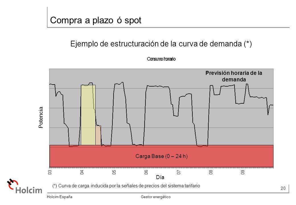20 Holcim España Gestor energético Ejemplo de estructuración de la curva de demanda (*) Compra a plazo ó spot Potencia Día Carga Base (0 – 24 h) Previsión horaria de la demanda (*) Curva de carga inducida por la señales de precios del sistema tarifario
