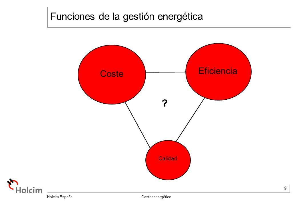 9 Holcim España Gestor energético Funciones de la gestión energética Eficiencia Calidad Coste ?
