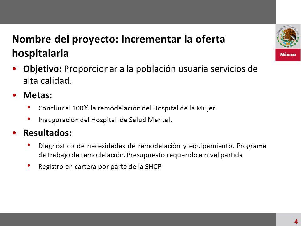 Palacio Nacional 4 Nombre del proyecto: Incrementar la oferta hospitalaria Objetivo: Proporcionar a la población usuaria servicios de alta calidad. Me