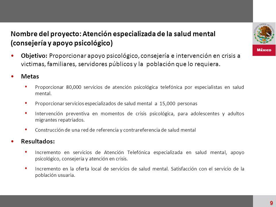 Palacio Nacional 9 Nombre del proyecto: Atención especializada de la salud mental (consejería y apoyo psicológico) Objetivo: Proporcionar apoyo psicol