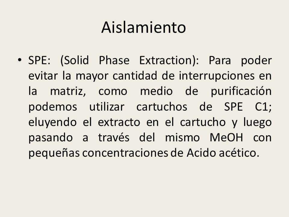 Aislamiento SPE: (Solid Phase Extraction): Para poder evitar la mayor cantidad de interrupciones en la matriz, como medio de purificación podemos util