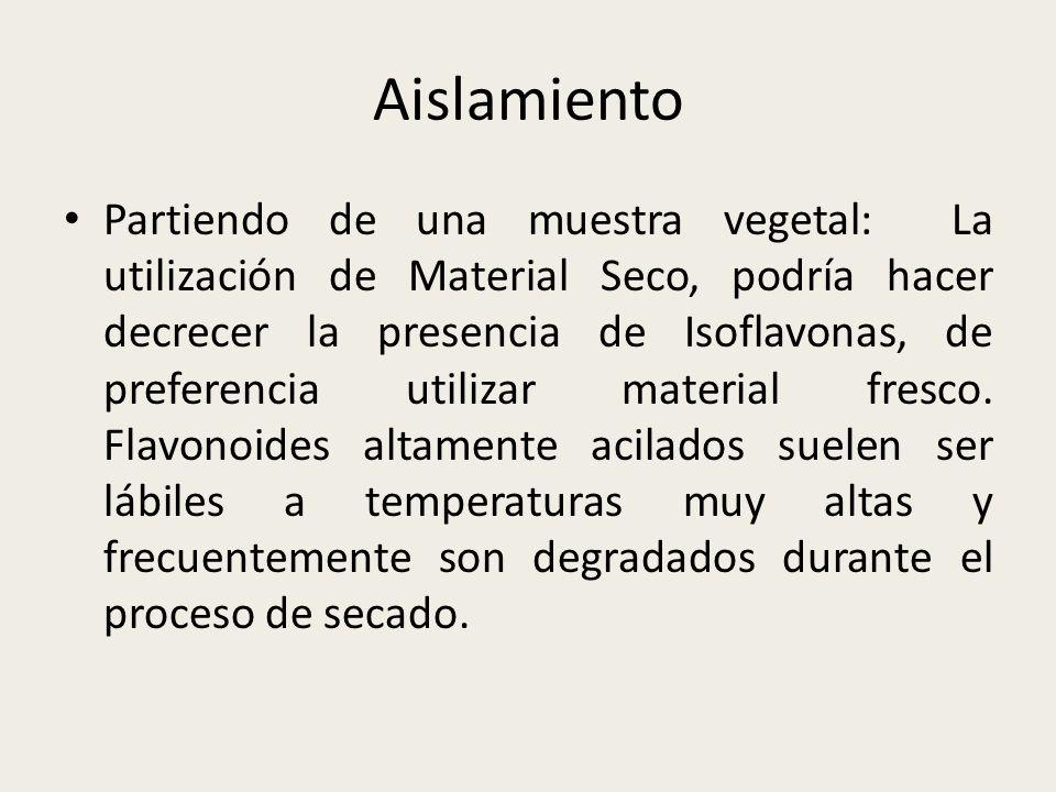 Aislamiento Partiendo de una muestra vegetal: La utilización de Material Seco, podría hacer decrecer la presencia de Isoflavonas, de preferencia utili