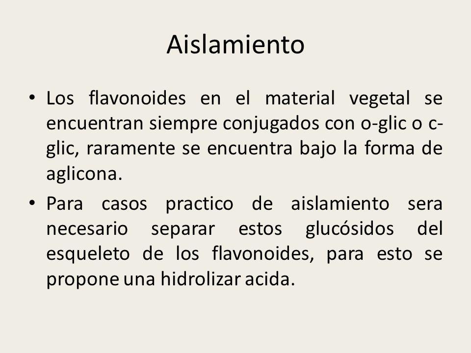 Aislamiento Los flavonoides en el material vegetal se encuentran siempre conjugados con o-glic o c- glic, raramente se encuentra bajo la forma de agli