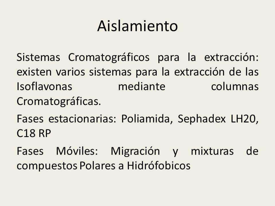 Aislamiento Sistemas Cromatográficos para la extracción: existen varios sistemas para la extracción de las Isoflavonas mediante columnas Cromatográfic