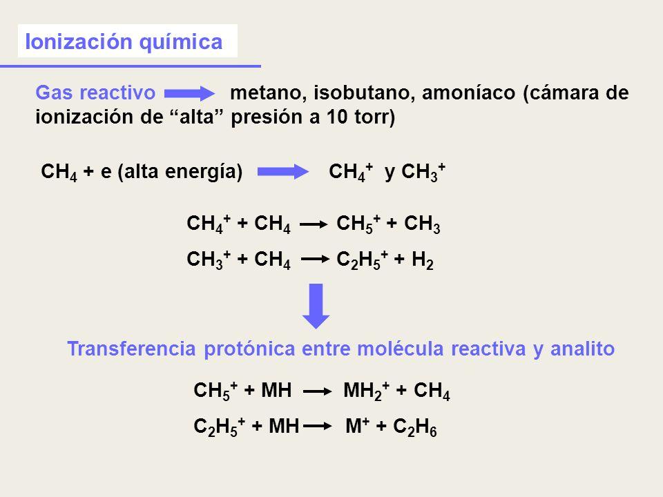 Ionización química CH 4 + + CH 4 CH 5 + + CH 3 CH 3 + + CH 4 C 2 H 5 + + H 2 CH 5 + + MH MH 2 + + CH 4 C 2 H 5 + + MH M + + C 2 H 6 CH 4 + e (alta ene