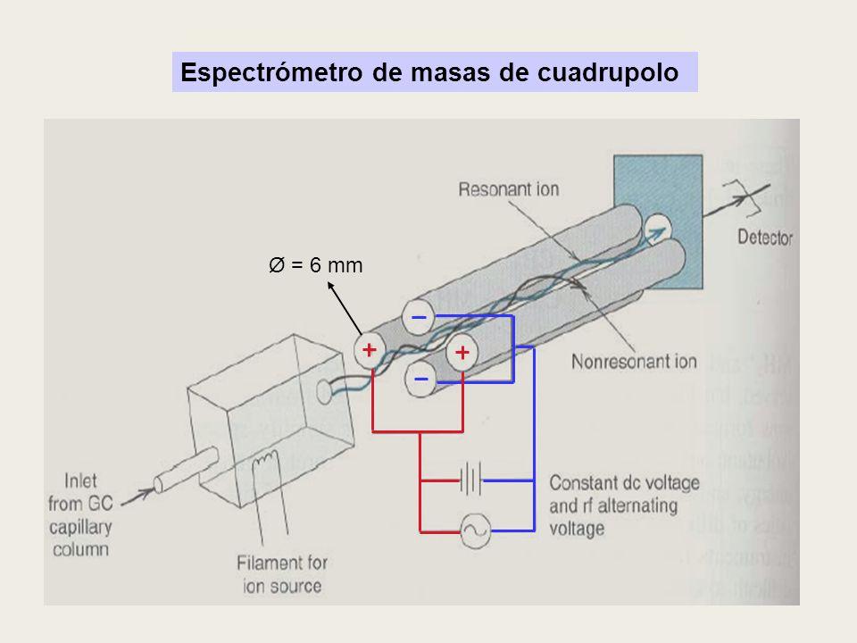 Espectrómetro de masas de cuadrupolo Ø = 6 mm
