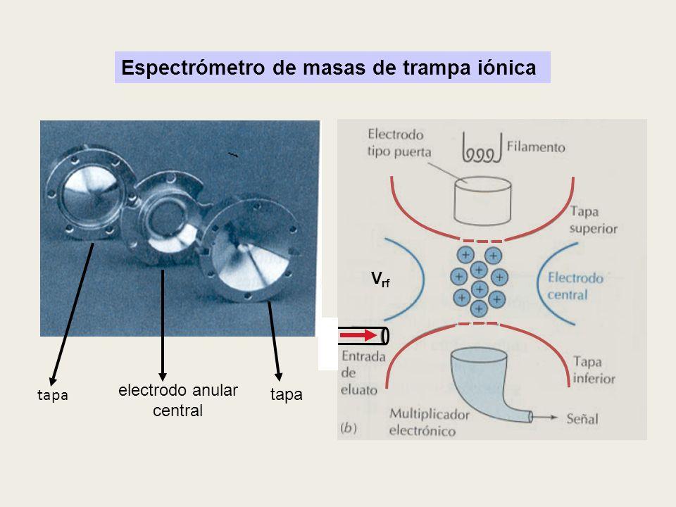Espectrómetro de masas de trampa iónica electrodo anular central tapa V rf
