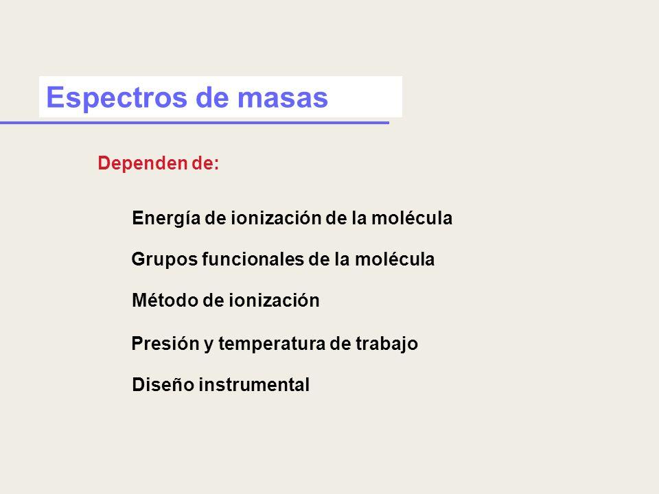 Espectros de masas Energía de ionización de la molécula Grupos funcionales de la molécula Método de ionización Presión y temperatura de trabajo Diseño