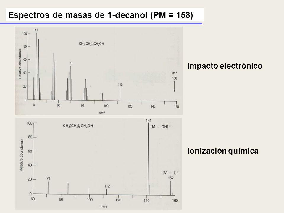 Espectros de masas de 1-decanol (PM = 158) Ionización química Impacto electrónico