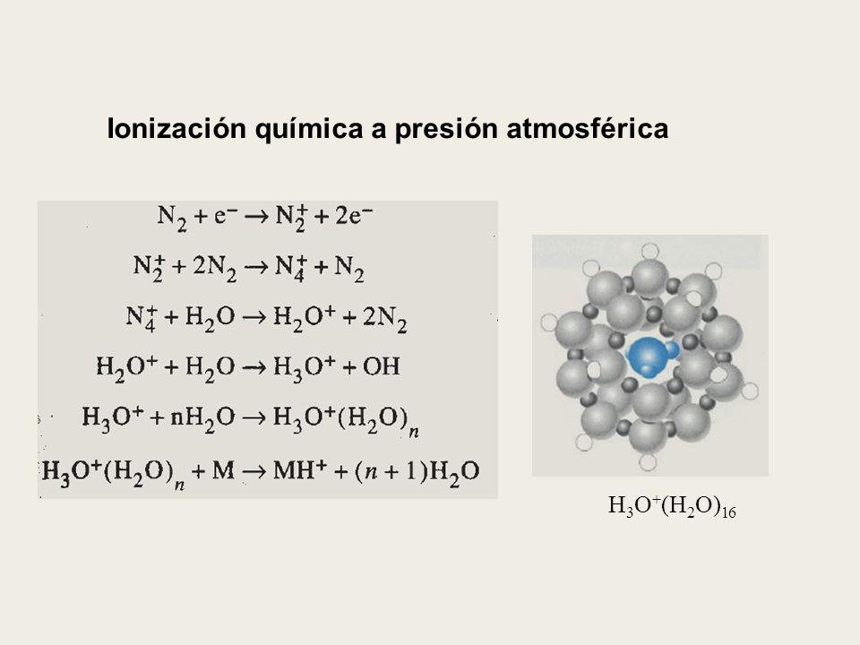 Ionización química a presión atmosférica H 3 O + (H 2 O) 16
