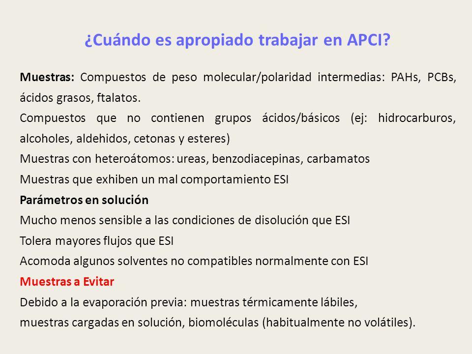 ¿Cuándo es apropiado trabajar en APCI? Muestras: Compuestos de peso molecular/polaridad intermedias: PAHs, PCBs, ácidos grasos, ftalatos. Compuestos q