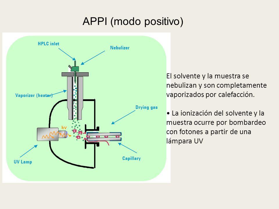 APPI (modo positivo) El solvente y la muestra se nebulizan y son completamente vaporizados por calefacción. La ionización del solvente y la muestra oc