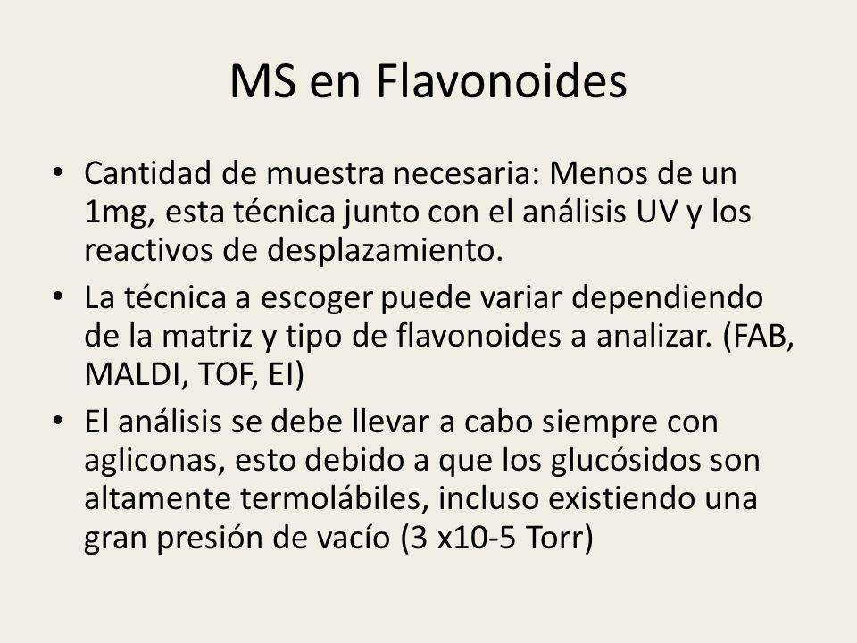 MS en Flavonoides Cantidad de muestra necesaria: Menos de un 1mg, esta técnica junto con el análisis UV y los reactivos de desplazamiento. La técnica