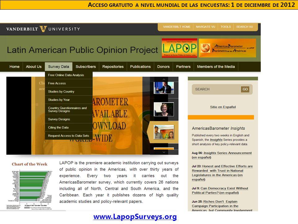 A CCESO GRATUITO A NIVEL MUNDIAL DE LAS ENCUESTAS : 1 DE DICIEMBRE DE 2012 www.LapopSurveys.org