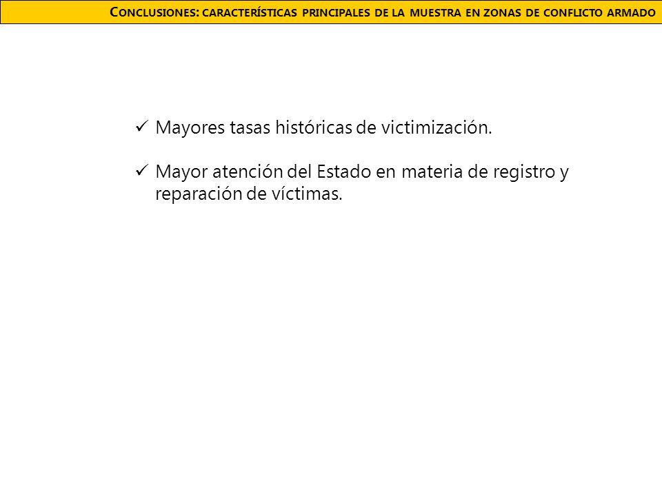 C ONCLUSIONES : CARACTERÍSTICAS PRINCIPALES DE LA MUESTRA EN ZONAS DE CONFLICTO ARMADO Mayores tasas históricas de victimización.