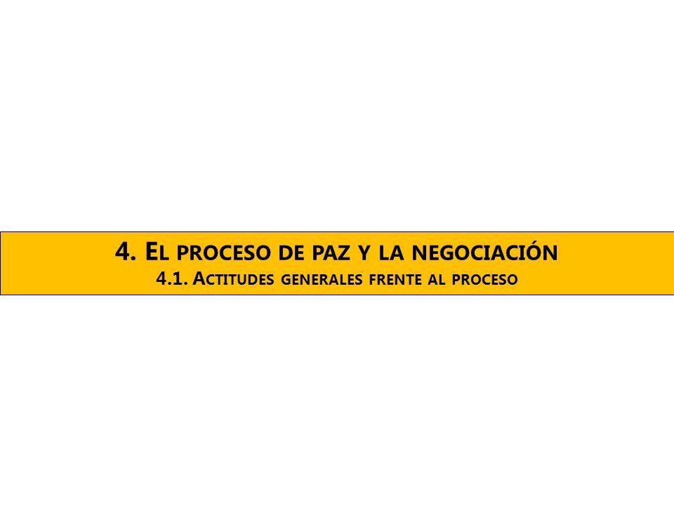 4. E L PROCESO DE PAZ Y LA NEGOCIACIÓN 4.1. A CTITUDES GENERALES FRENTE AL PROCESO