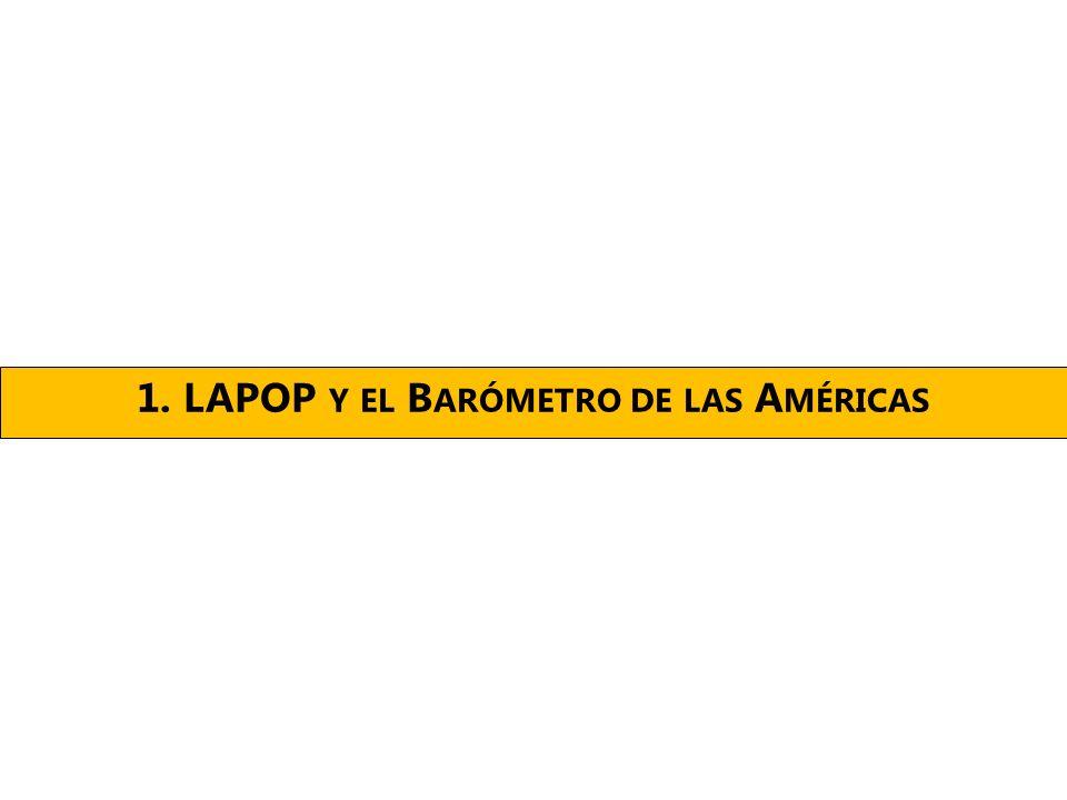 1. LAPOP Y EL B ARÓMETRO DE LAS A MÉRICAS