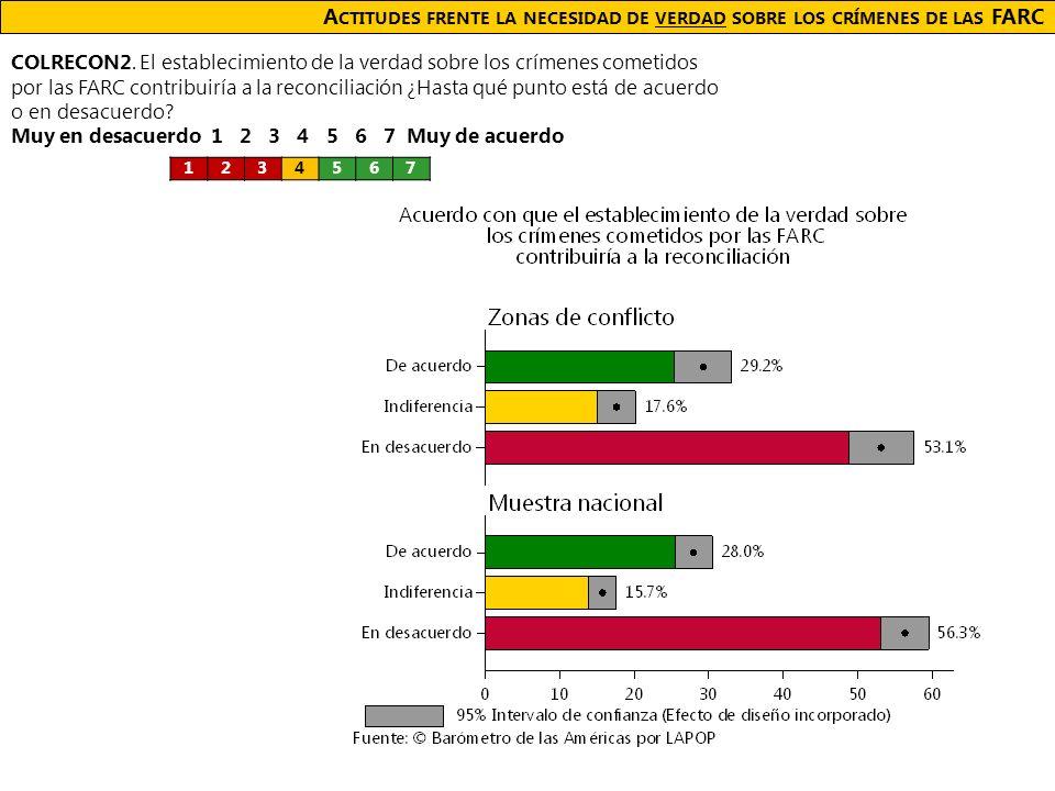 A CTITUDES FRENTE LA NECESIDAD DE VERDAD SOBRE LOS CRÍMENES DE LAS FARC COLRECON2.