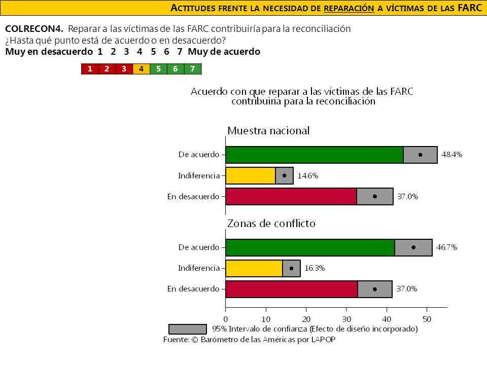 A CTITUDES FRENTE LA NECESIDAD DE REPARACIÓN A VÍCTIMAS DE LAS FARC COLRECON4.