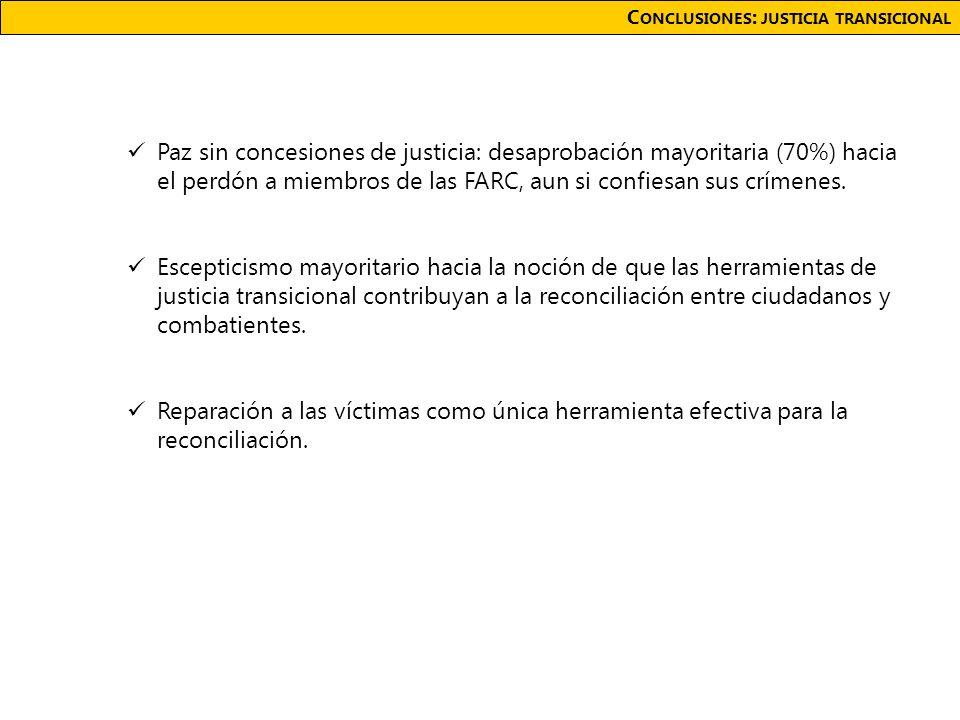 C ONCLUSIONES : JUSTICIA TRANSICIONAL Paz sin concesiones de justicia: desaprobación mayoritaria (70%) hacia el perdón a miembros de las FARC, aun si confiesan sus crímenes.