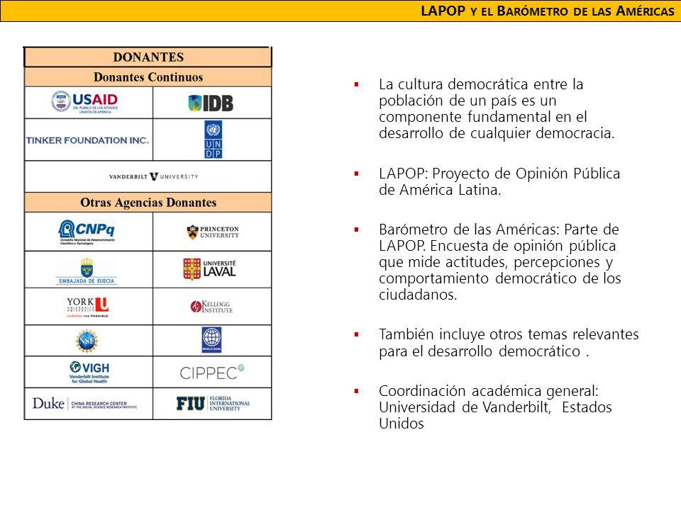 C ONCLUSIONES : AGENDA AGRARIA Coherencia política de ciudadanos con agenda política de las FARC en temas de política agraria: Aprobación mayoritaria a expropiación de grandes fincas improductivas y su entrega a pequeños propietarios (más del 60%) Aprobación mayoritaria a sustitución de cultivos ilícitos (más del 50%) Desaprobación mayoritaria a la compra de tierras por parte de compañías extranjeras (más del 60%) Desaprobación mayoritaria hacia la noción de que TLCs son positivos para la economía colombiana (51% en zonas de conflicto y 46% en muestra nacional)