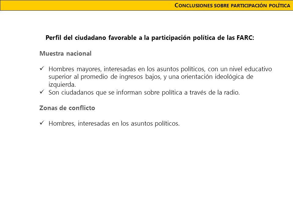 C ONCLUSIONES SOBRE PARTICIPACIÓN POLÍTICA Perfil del ciudadano favorable a la participación política de las FARC: Muestra nacional Hombres mayores, interesadas en los asuntos políticos, con un nivel educativo superior al promedio de ingresos bajos, y una orientación ideológica de izquierda.