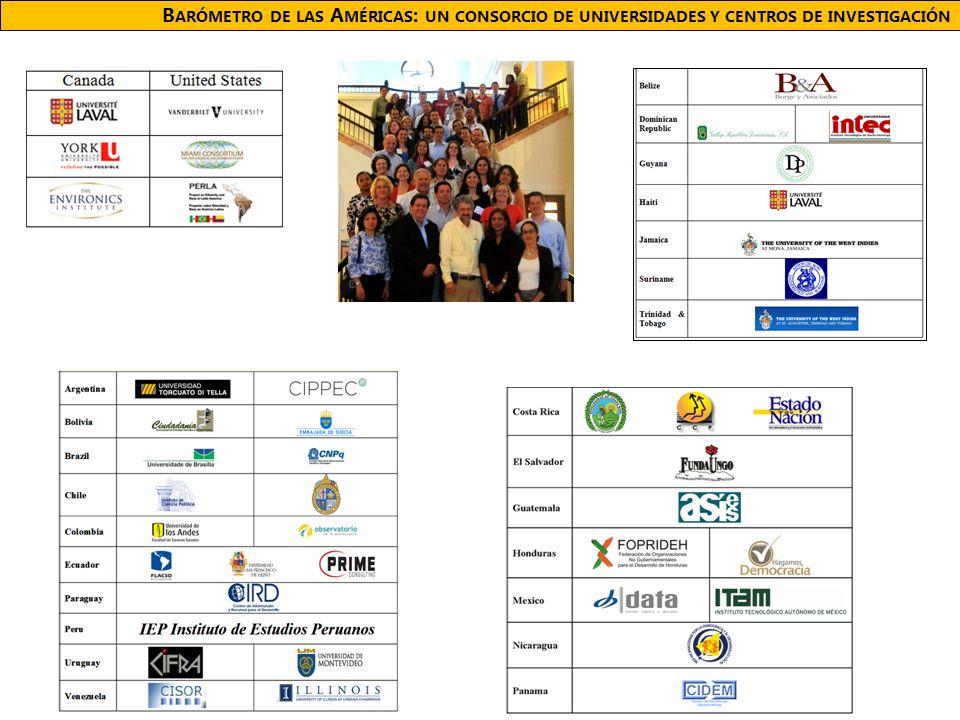 A CTITUDES FRENTE A UN REFERENDO PARA RATIFICAR LOS ACUERDOS DE PAZ COLPROPAZ8.