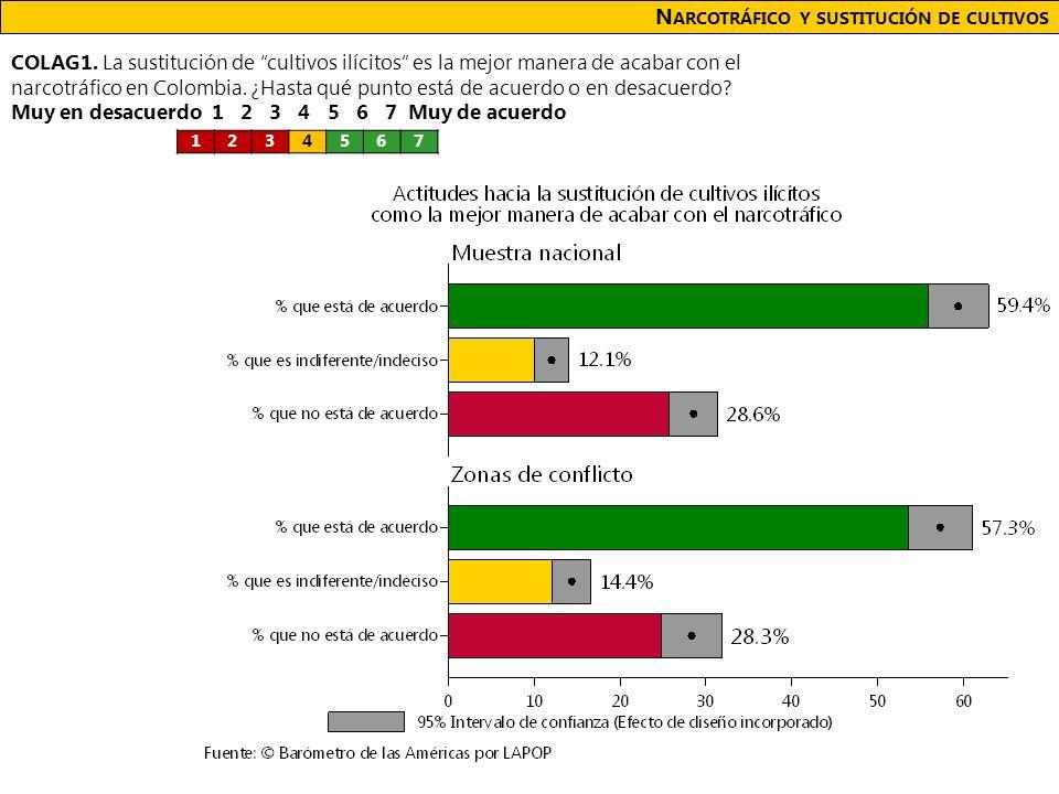 N ARCOTRÁFICO Y SUSTITUCIÓN DE CULTIVOS COLAG1.