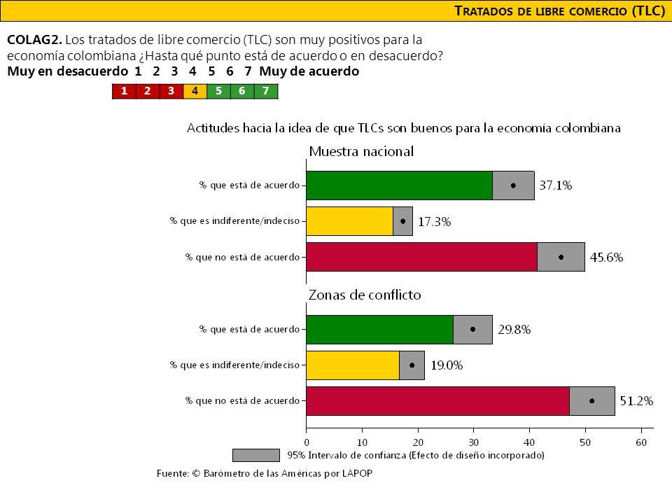 T RATADOS DE LIBRE COMERCIO (TLC) COLAG2.
