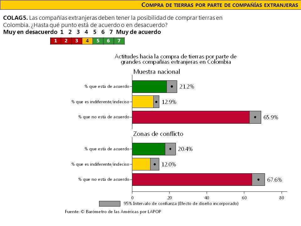 C OMPRA DE TIERRAS POR PARTE DE COMPAÑÍAS EXTRANJERAS COLAG5.