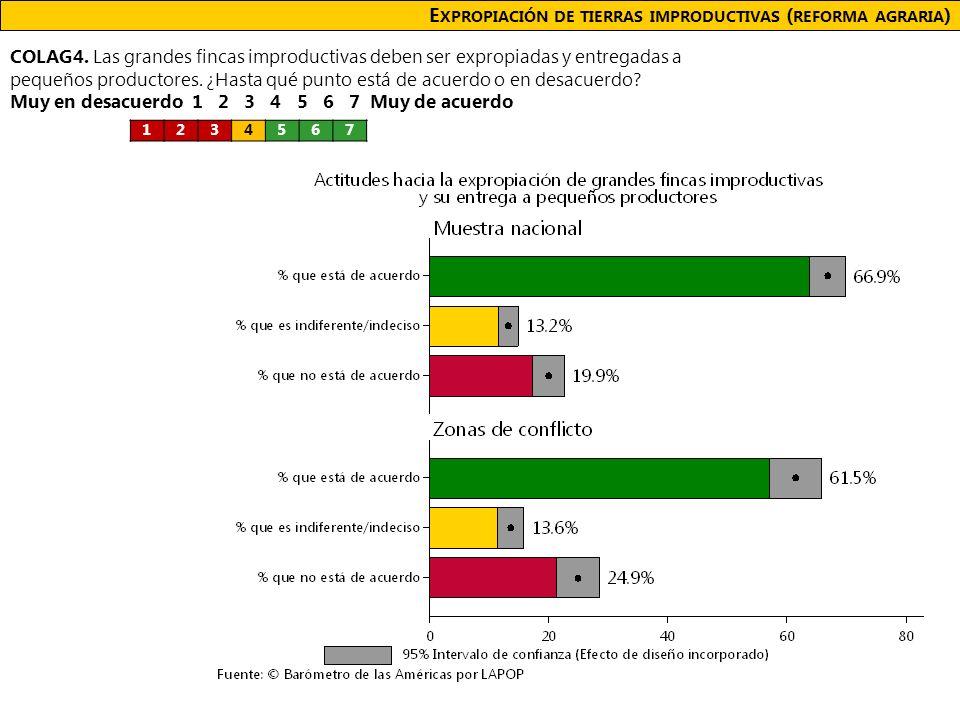 E XPROPIACIÓN DE TIERRAS IMPRODUCTIVAS ( REFORMA AGRARIA ) COLAG4.