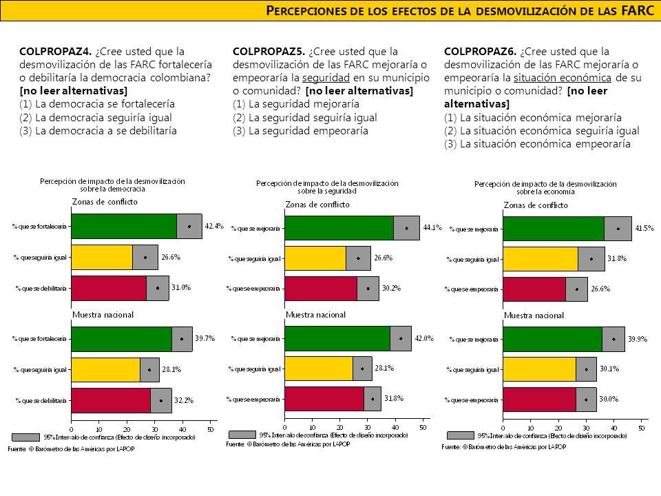 P ERCEPCIONES DE LOS EFECTOS DE LA DESMOVILIZACIÓN DE LAS FARC COLPROPAZ4.