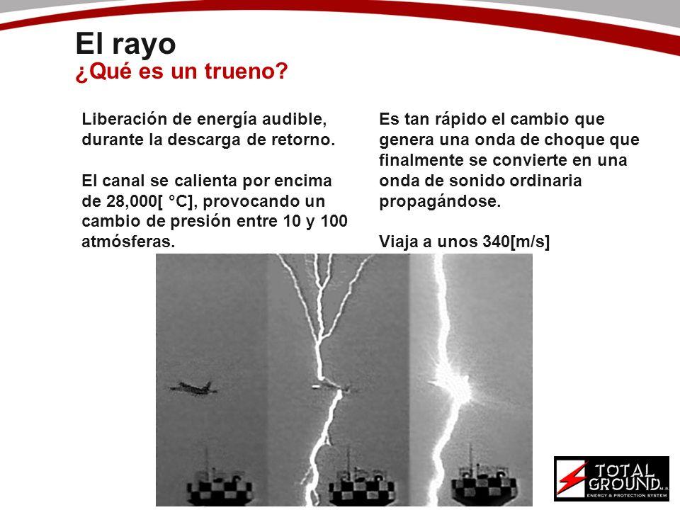 El rayo ¿Qué es un trueno? Liberación de energía audible, durante la descarga de retorno. El canal se calienta por encima de 28,000[ °C], provocando u