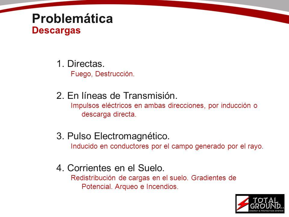 Problemática Descargas 1.Directas. Fuego, Destrucción. 2.En líneas de Transmisión. Impulsos eléctricos en ambas direcciones, por inducción o descarga