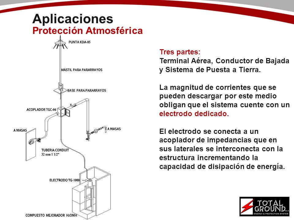 Aplicaciones Protección Atmosférica Tres partes: Terminal Aérea, Conductor de Bajada y Sistema de Puesta a Tierra. La magnitud de corrientes que se pu