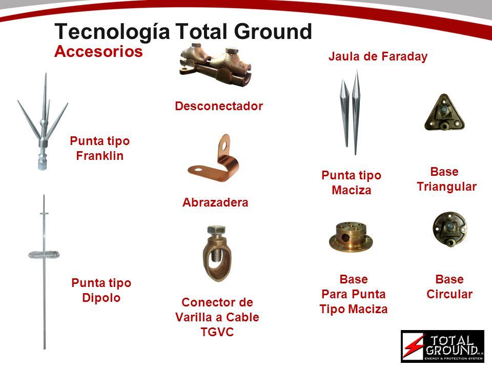 Tecnología Total Ground Accesorios Punta tipo Franklin Punta tipo Dipolo Jaula de Faraday Punta tipo Maciza Base Triangular Base Circular Base Para Pu