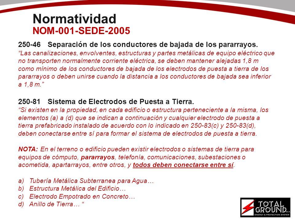 Normatividad NOM-001-SEDE-2005 250-46Separación de los conductores de bajada de los pararrayos. Las canalizaciones, envolventes, estructuras y partes
