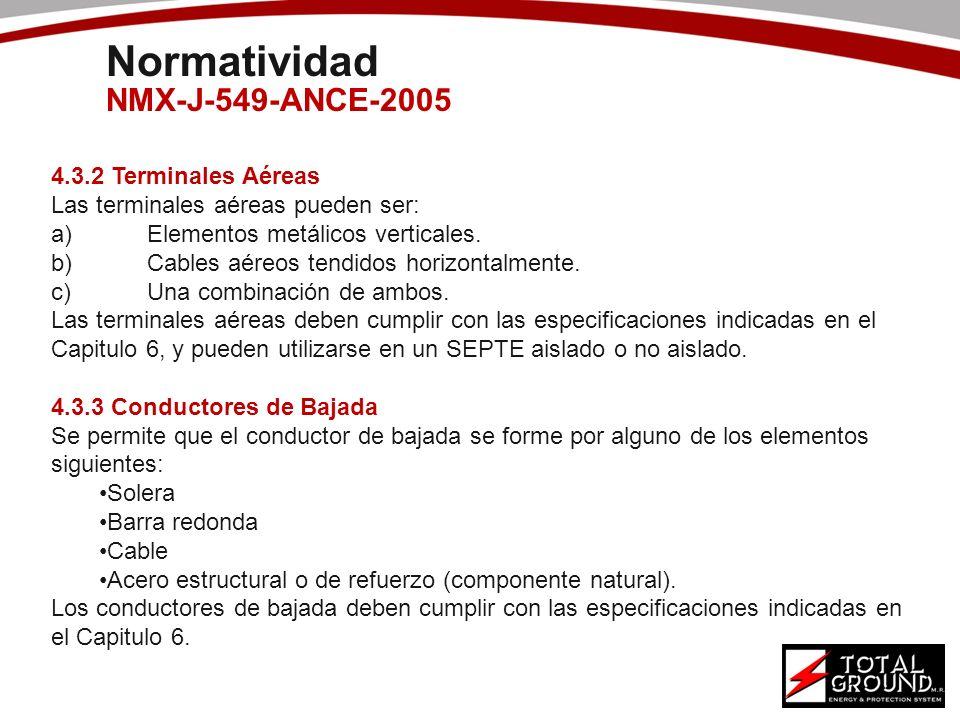 4.3.2 Terminales Aéreas Las terminales aéreas pueden ser: a)Elementos metálicos verticales. b)Cables aéreos tendidos horizontalmente. c)Una combinació