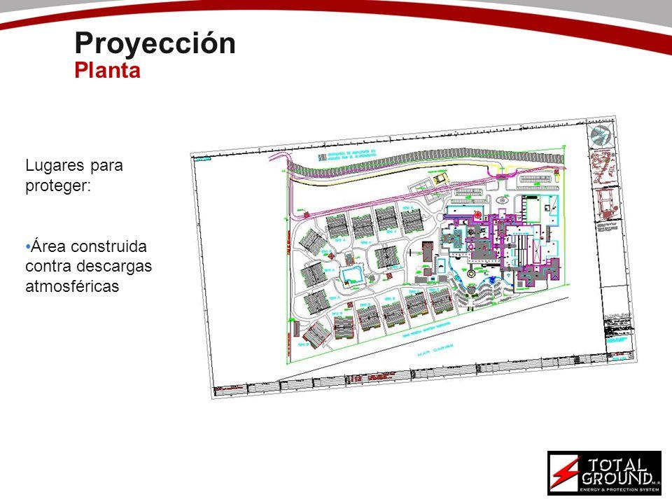 Lugares para proteger: Área construida contra descargas atmosféricas Proyección Planta